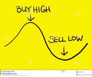 buy-high-sell-low-23660780